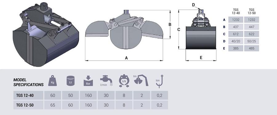 Clamshell Buckets - Clamshell Bucket